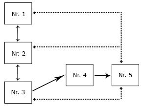 Grafik_neu_01